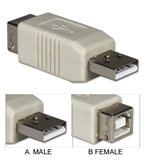 USB High-Speed Type A Male to B Female Adaptor CC2209-MF 037229228359 Adaptor/Inland Coupler, USB Universal Serial Bus Type A/B M/F UA-110-1 164020  CC2209MF CC2209-MF adapters adaptors     2471  microcenter Edward Matthews Approved